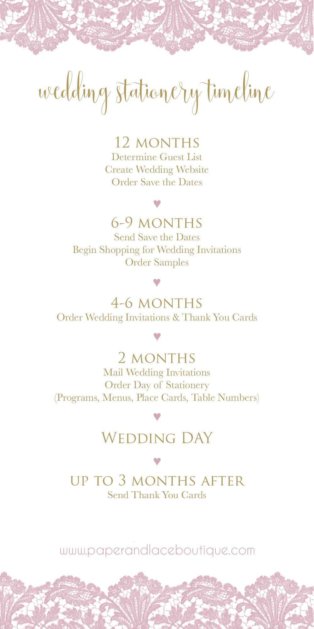 a timeline for wedding stationery paper lace